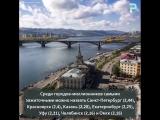 Самые высокие и самые низкие зарплаты в России