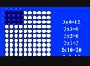 Как легко выучить таблицу умножения