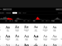 The Anatomy of a Thousand Typefaces