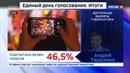 Новости на Россия 24 • В Сочи завершилась Новая волна - международный конкурс молодых поп-исполнителей