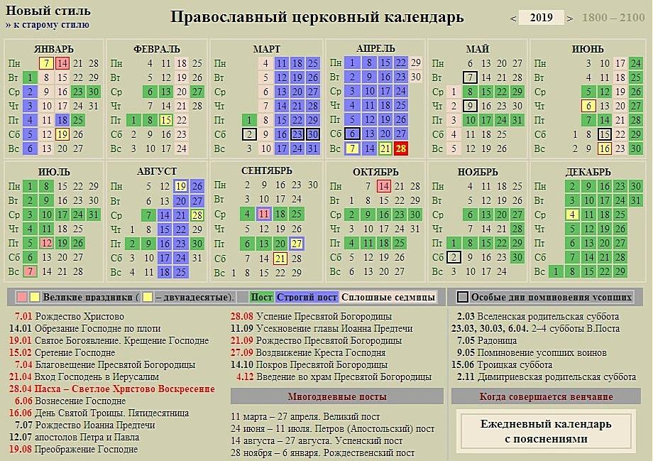 По церковному календарю какой сегодня праздник: все православные праздники 2019 года