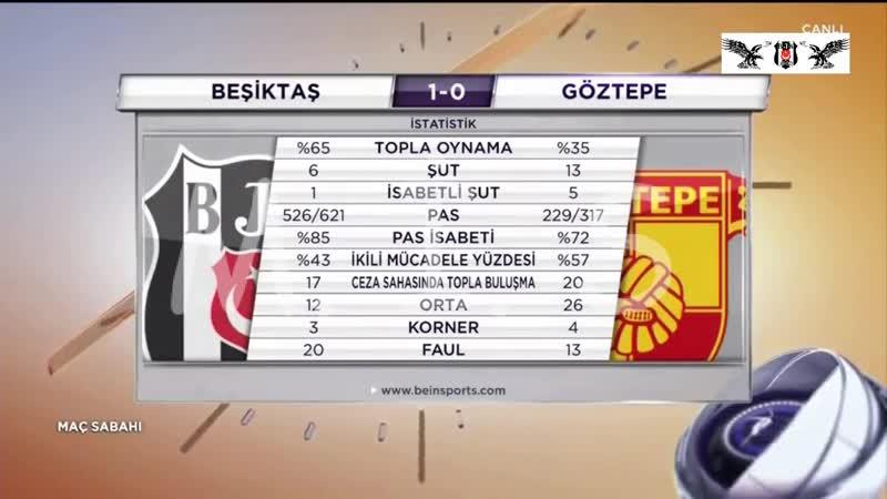 26. Hafta Beşiktaş – Göztepe (17.03.2019) maç sabahı