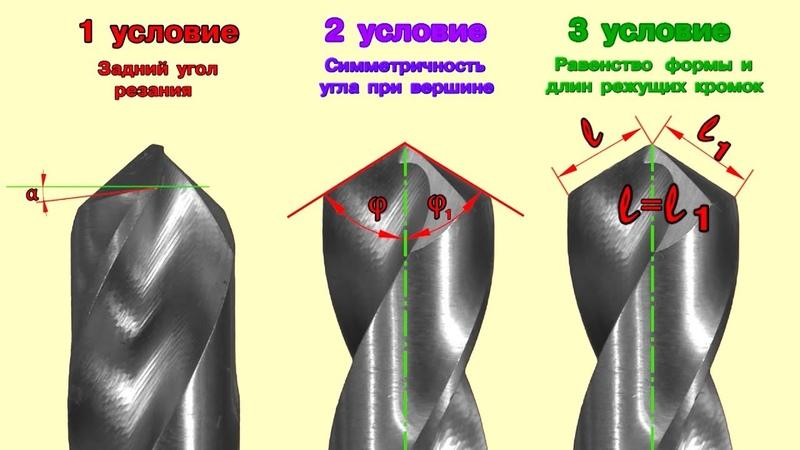 8-2 Заточка спиральных свёрл
