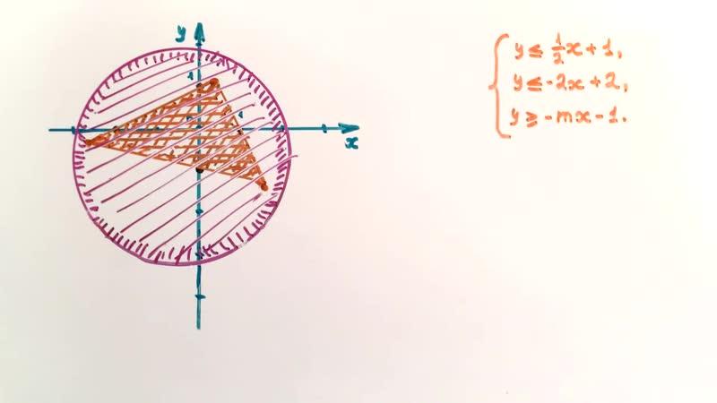 15. Олимпиадная задача с параметром! Система из трех неравенств (графический ме