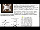 Фрактальные антенны и слежка за людьми Часть 1