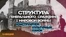 Сергей Переслегин Лекция № 5 Структура Генерального сражения Первой мировой войны Ч 1