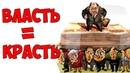 Кумовство и власть в России