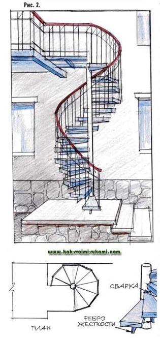 Наружная лестница на 2 этаж