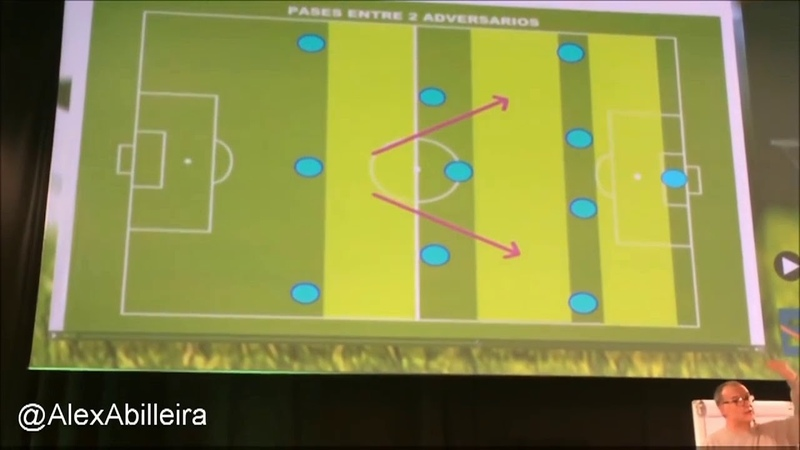 Conferencia Marcelo Bielsa el ESPACIO, BATIR LÍNEAS y las SOLUCIONES TÁCTICAS en el fútbol