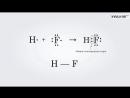 10 Электроотрицательность Ковалентная полярная связь