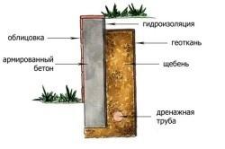 Изготовление подпорной стенки из бетона