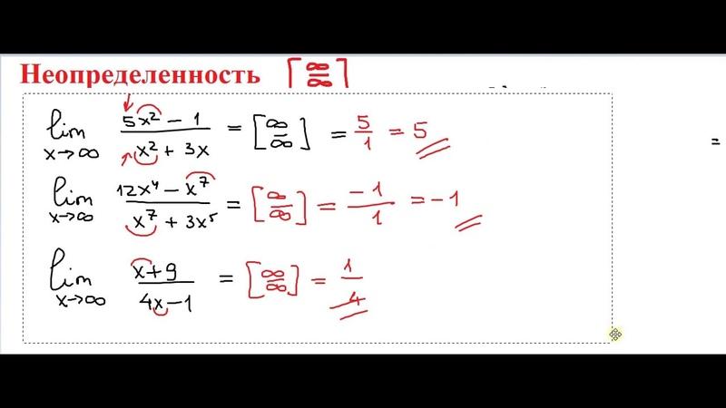 Неопределенность бесконечность на бесконечность в пределах (без применения Правила Лопиталя)