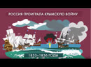 Минутная биография Александр Горчаков