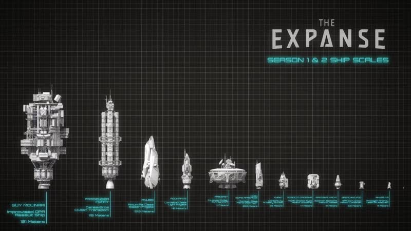 The Ships of The Expanse / Корабли Пространства