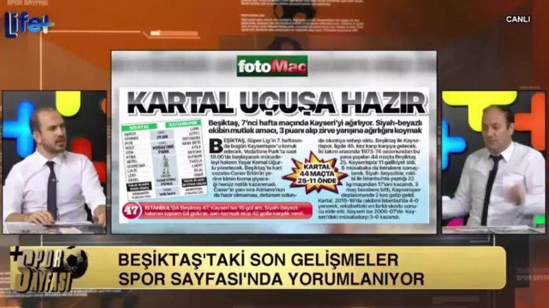 Spor Sayfası Tek Parça 29 Eylül 2018 ¦ Galatasaray Fenerbahçe Beşiktaş