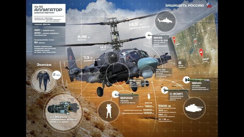 ✔ «Убегали все, но тут, внезапно, появился вертолет РФ»: американцы о подвиге летчиков РФ