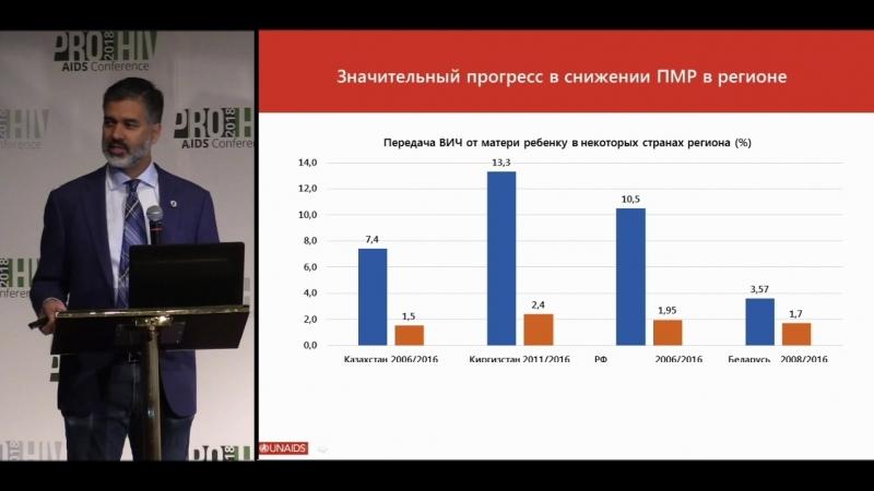 Выступление Виней Салдана на конференции PRO HIV