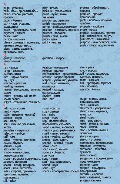 850 слов на английском языке, выучив которые, вы будете свободно говорить Забери себе на стену, чтобы не