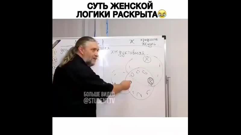 Известный психолог Алексей Капранов весело о женской логике! :) (со звуком)
