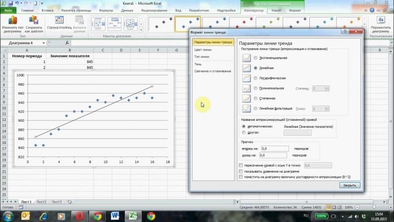 Прогнозирование в Excel с помощью линий тренда