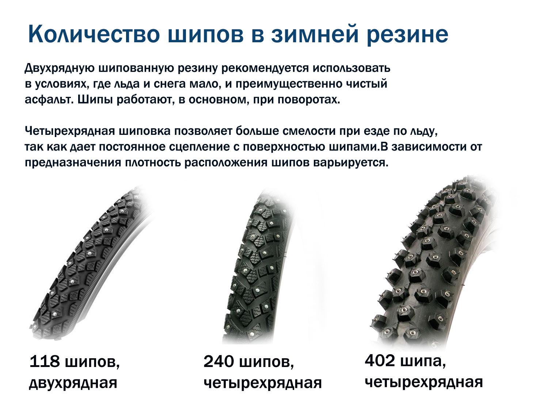 шипы резины на велосипед