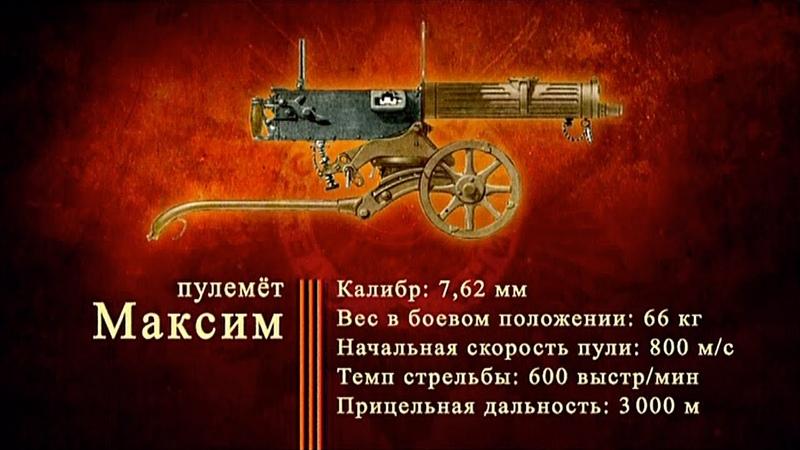 Д/ф «Оружие Победы» - Пулемет «Максим»