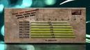 9900K vs 8700K vs 7700K vs 6700K vs 4790K vs 3770K vs 2600K BENCHMARKS 13 Tests