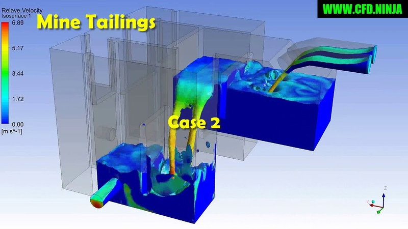 ANSYS CFX - Mine Tailings