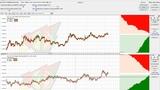 6-е место в конкурсе Binance Trading Strategy Competition