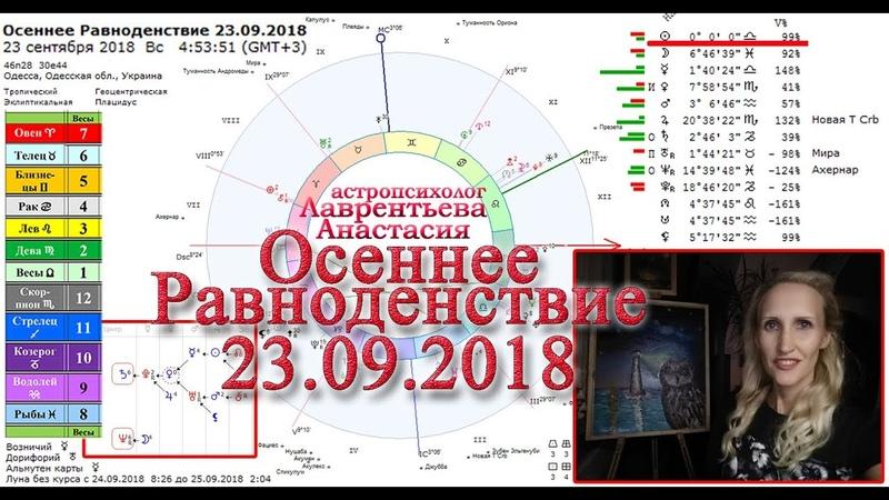 Осеннее равноденствие 23 сентября 2018 Астрология