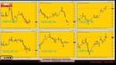 🔴 FOREX SIGNALS GBP/USD EUR/USD USD/CAD AUD/USD USD/CHF GBP/CHF H4 - LIVE STREAM 24/7!