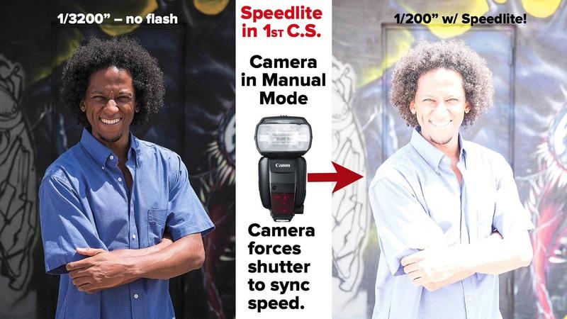 Canon: Speedlite 600EX-RT: The Menu System