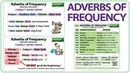 Adverbs of Frequency in English Grammar Lesson