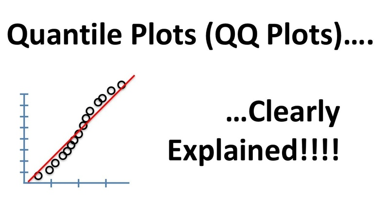 StatQuest: Quantile-Quantile Plots (QQ plots), Clearly Explained