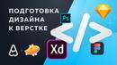 Как подготовить дизайн для верстки / Adobe XD, Figma, Sketch, Photoshop, Zeplin, Avocode