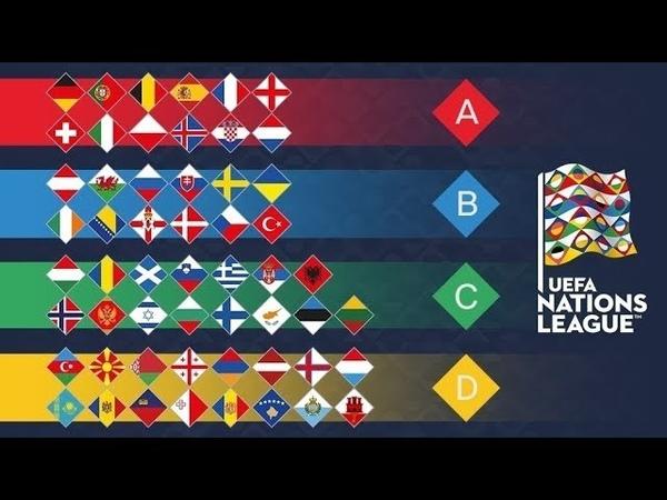 Все о Лиге Наций УЕФА | Кто победит, кто выйдет на ЕВРО-2020
