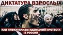 Диктатура взрослых или инфантилизм«идеологий протеста» в России Роман Носиков