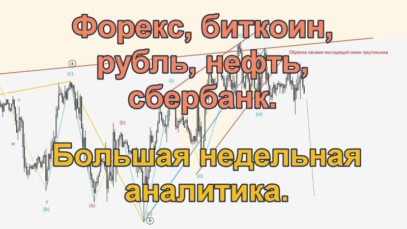 Форекс, биткоин, рубль, нефть, сбербанк. Большая недельная аналитика.