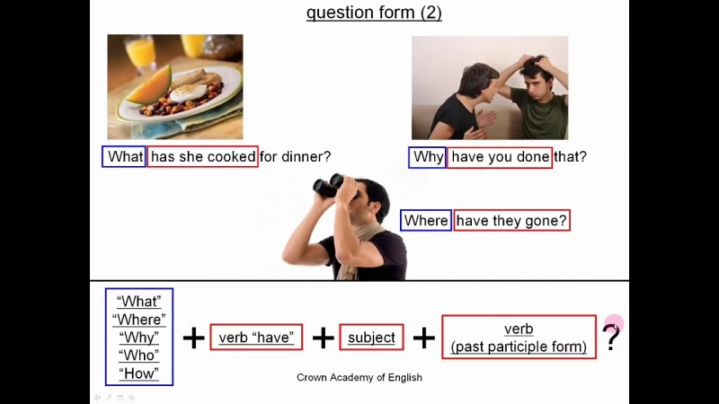 [Crown Academy of English] Present Perfect tense | Part 1 - Form