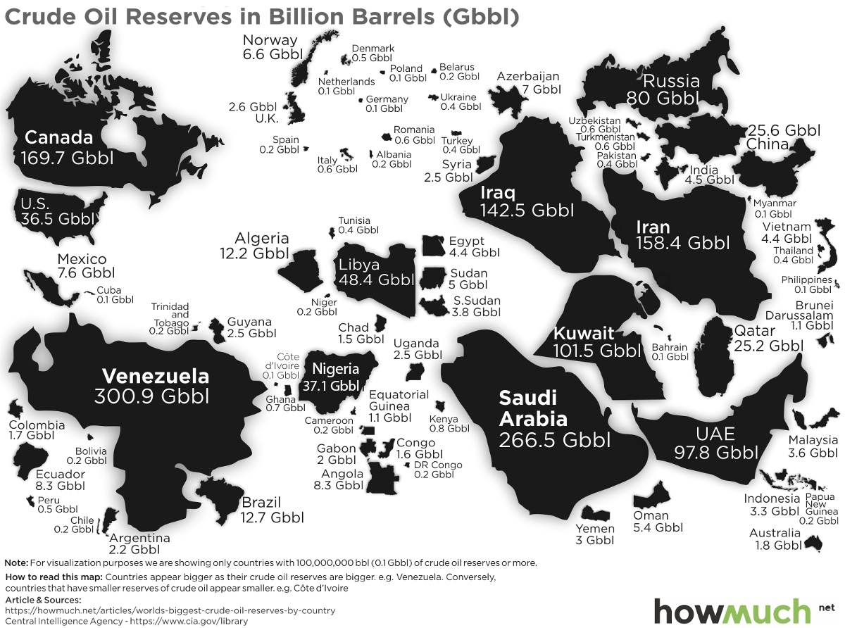 visualcapitalist.com: The Countries With the Most Oil Reserves