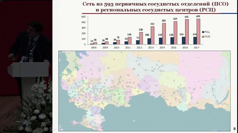 Н.А. Шамалов, Организация помощи больным с ишемическими инсультами в России.