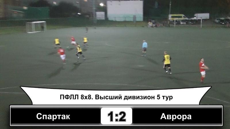 Спартак Аврора 1 2 обзор матча