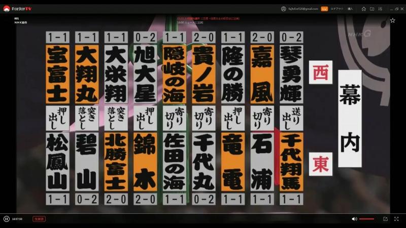 生放送 910(月) 大相撲秋場所 二日目 ▽注目力士の初日は