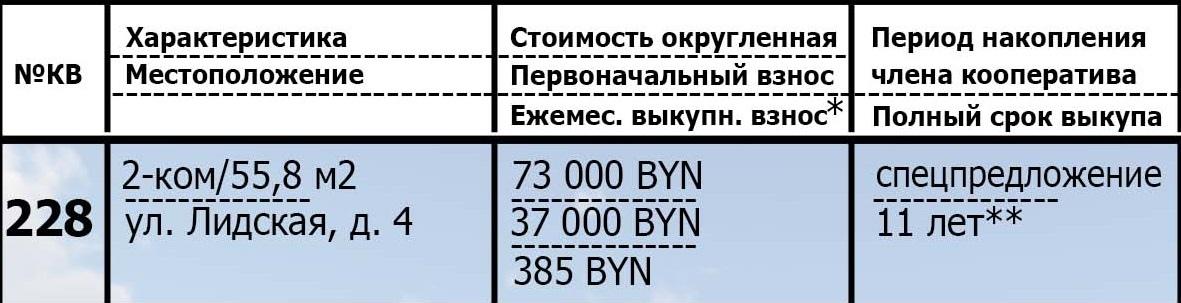 Информация о 228-й купленной квартире в рассрочку