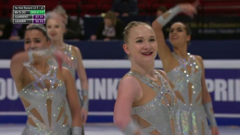15 Team Paradise RUS SP 2018 World Synchro Champs