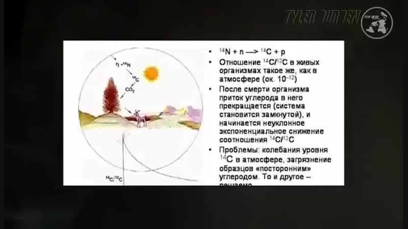 Датирование радиоуглеродным методом