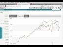 Стабильно прибыльная торговая система (ТС) forex