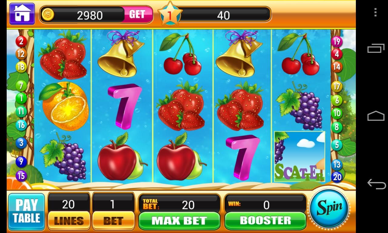 Казино Слотозал: Обзор игровых автоматов All Ways Fruits