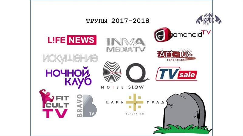 Телеканалы и их маркетинг операторов в 2017 году - в цифрах и картинках. Яна Бельская (Кабельщик).