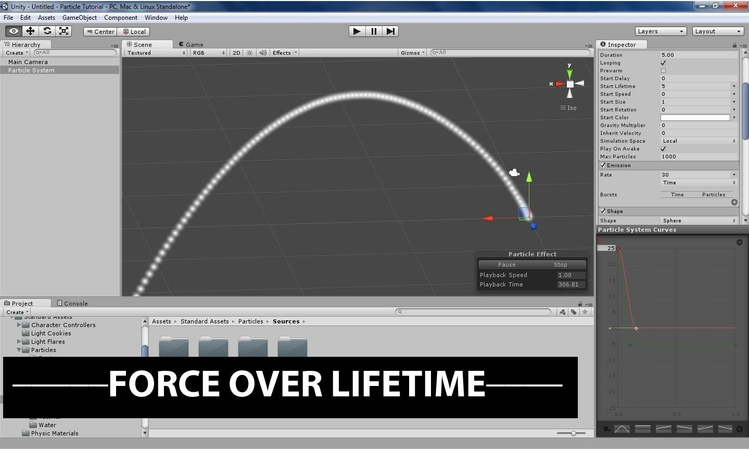 Unitys Shuriken Particle System Force over Lifetime